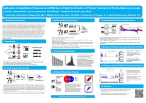 ASMS2014-Application of Quantitative Proteomics and RNA-Seq to Study the Evolution of Primate Transcript and Protein Expression Levels
