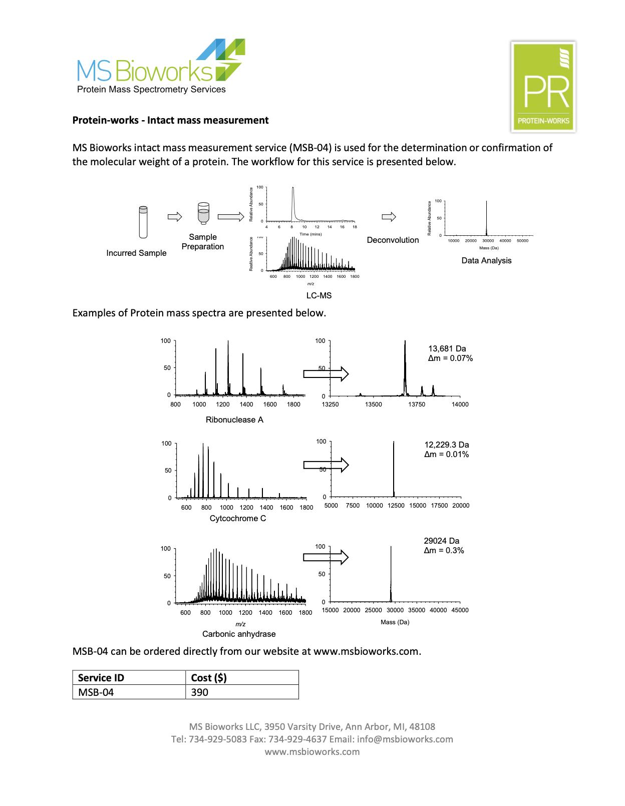 Intact Mass Measurement thumbnail